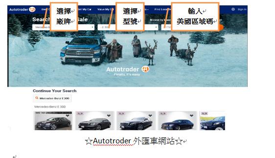 外匯車網站以Autotroder為例