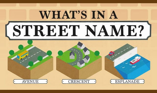 Street Names: What About Them?