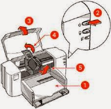 C serial printer gives you lot extraordinary results  HP Deskjet 845C Printer Driver Downloads