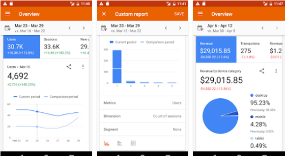 Download Google Analytics APK Free Download