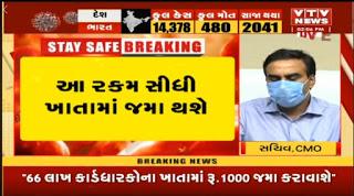 Gujarat announces Rs 1000 aid per 66L ration card-holding families