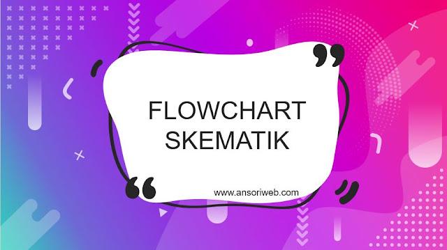 Pengertian Flowchart Skematik : Simbol dan Contohnya