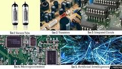 कंप्यूटर की पीढ़ियाँ (Generations of Computer in Hindi)