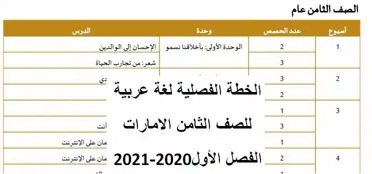 الخطة الفصلية لغة عربية للصف الثامن الامارات الفصل الأول2020-2021