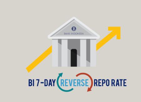 Bank Akan Kembali Potong Bunga Deposito Setelah BI Kembali Pangkas Suku Bunga Acuan