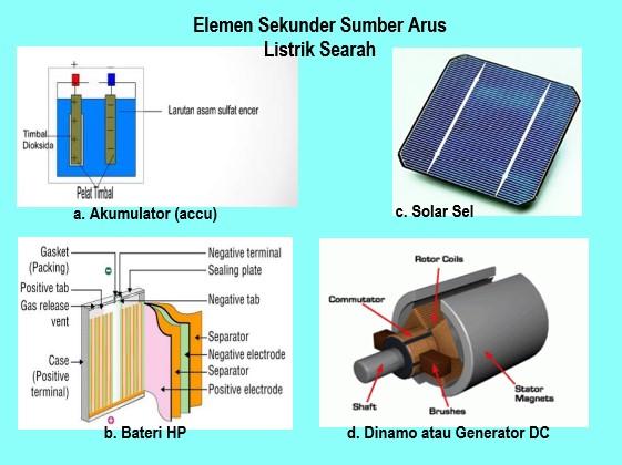 akumulator, baterai hp, solar sel dan dinamo atau generator DC