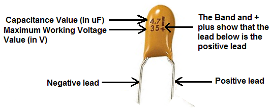 Capacitor Markings Chart