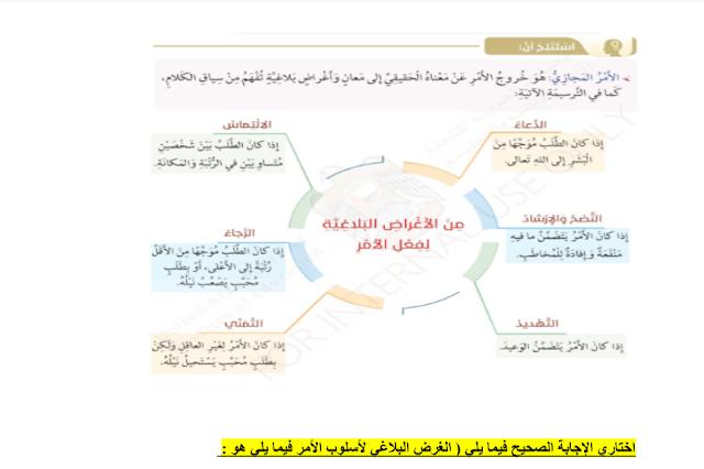 مراجعة لغة عربية للفصل الثالث الصف السابع