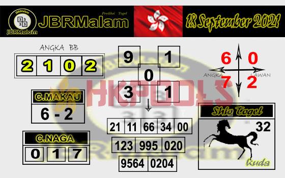 JBR Malam HK Sabtu 18-09-2021