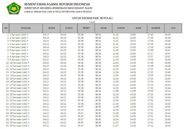 Jadwal Imsakiyah Ramadhan 1442 H Kabupaten Boyolali, Provinsi Jawa Tengah