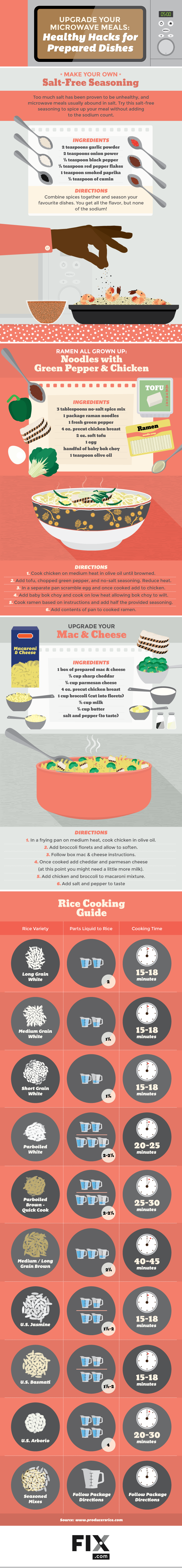 Upgrade Your Microwave Meals #infographic