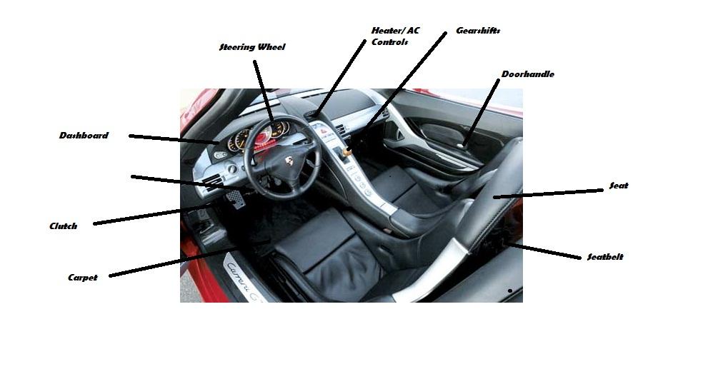 Those who work at an aut. English V: INTERIOR CAR PARTS