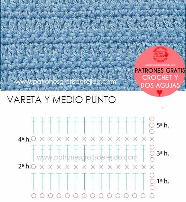 descargar-patrones-crochet-gratis