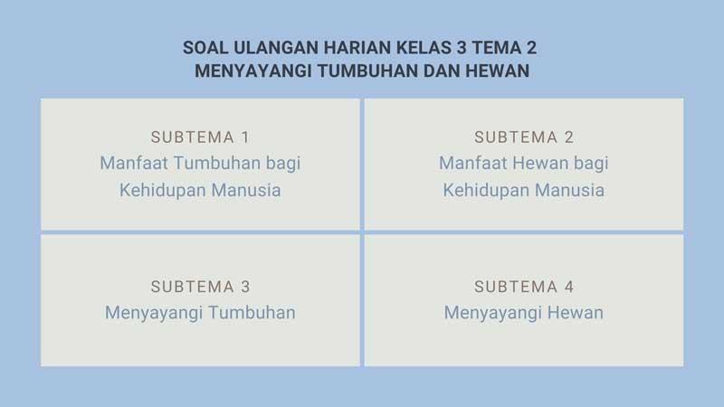 Kumpulan Soal Ulangan atau Penilaian Harian Kelas 3 Subtema 2