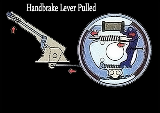Emergency-handbrake-lever-pulled