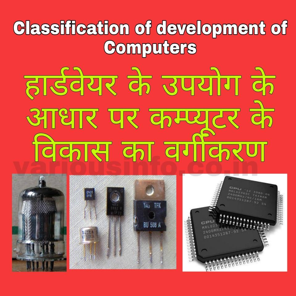 हार्डवेयर के उपयोग के आधार पर कम्प्यूटर के विकास का वर्गीकरण ( Classification of development of Computers ) निम्न प्रकार से किया जाता है।  ( 1 ) पहली पीढ़ी ( ii ) दूसरी पीढ़ी ( iii ) तीसरी पीढ़ी ( iv ) चौथी पीढ़ी ( v ) पांचवीं पीढ़ी (vi) अगली पीढ़ी