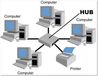 Computer Network Topologies