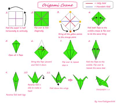 Burung dari Kertas Origami