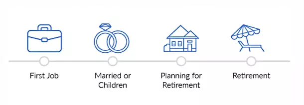How to Plan for Different Life Stages With Life Insurance