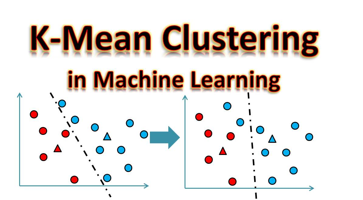 The Tech Pro (kttpro.com): What is K-Means in Clustering ...