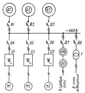 Схема ГЭУ переменно- постоянного тока