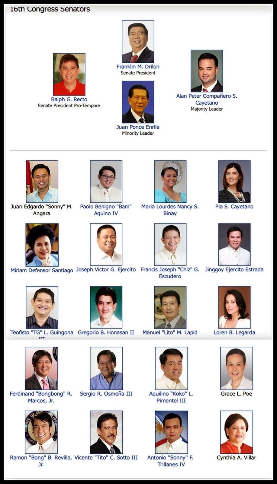 Senate of the philippines and philippine