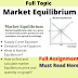 Definition of Market equilibrium demand and supply graph consumer producer surplus