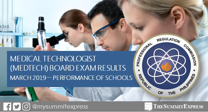 Medtech board exam result March 2019: performance of schools