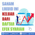 Daftar Saham ISSI Efektif 1 Desember 2020
