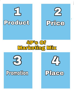 Marketing mix, four ps of marketing mix, 4ps of marketing mix, marketing mix, Marketing Mix, elements of marketing mix, definition of marketing mix, meaning of marketing mix