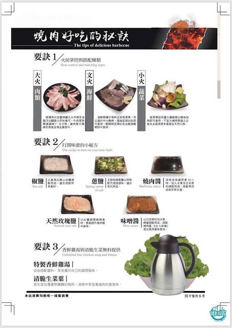 澤野燒肉屋菜單-高雄美食推薦燒烤吃到飽