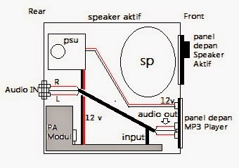 Modifikasi speaker aktif