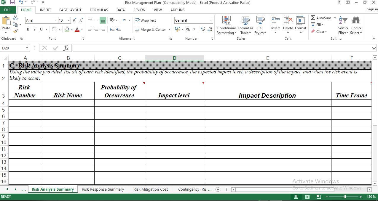 Risk Analysis Summary Sheet