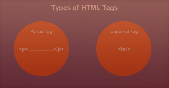 Types of HTML Tags