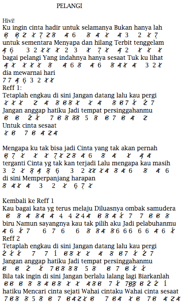 PELANGI CHORDS by Hivi! @ Ultimate-Guitar.Com