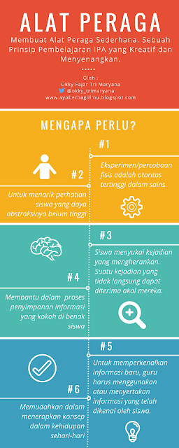infographics learning tools