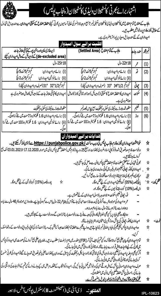 Punjab Police Jobs 2020 for Constable & Lady Constable