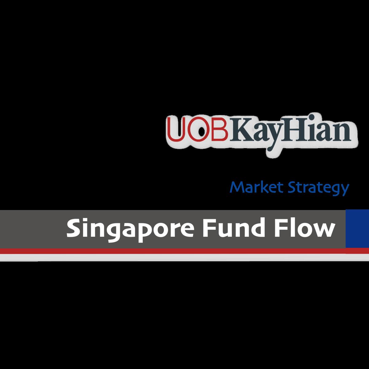 Singapore Fund Flow Strategy - UOB Kay Hian | SGinvestors.io