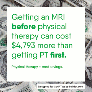 Getting an MRI before physical therapy can cost $4,793 more than getting PT first. Physical therapy = cost savings.
