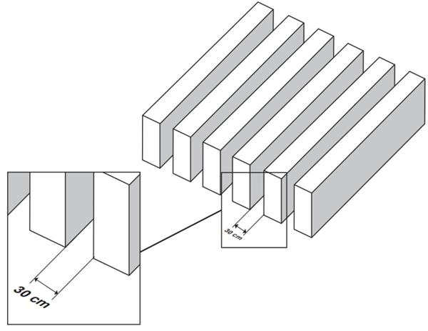 É feito como um estrado de vigas iguais, postas paralelas e perfeitamente em fila, como ilustra a figura.