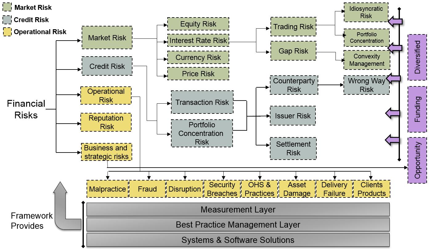 Event Management (ITIL)
