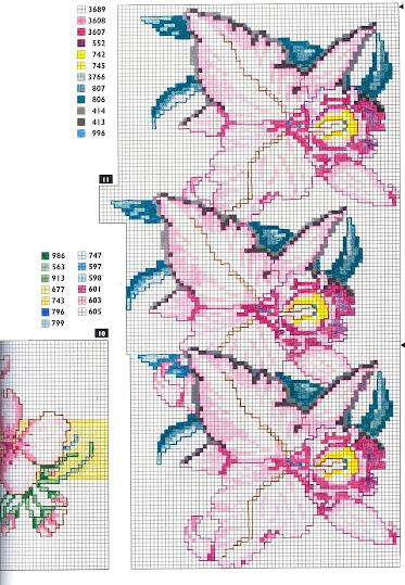 Cornici con orchidee a punto croce semplici e veloci