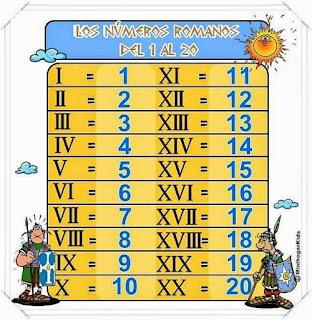 http://www.mundoprimaria.com/juegos-matematicas/juego-numeros-romanos/