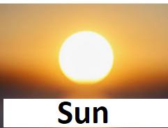 Short essay on Sun