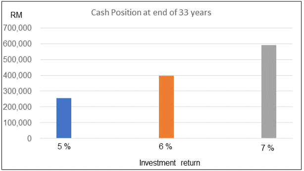 HouzeKEY closing cash scenarios