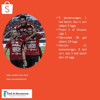 Juara Shopee Liga 1