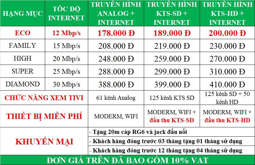 Dịch vụ Internet + Truyền hình cáp