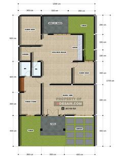 desain rumah lengkap dengan ukurannya - desain rumah minimalis
