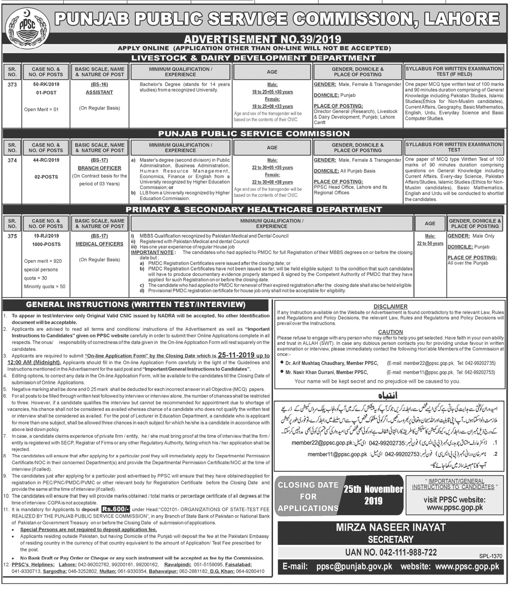 Medical Officer and Other PPSC Jobs