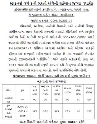 Gujarat Health Department Medical administrations 1011 staff nurture Recruitment 2021